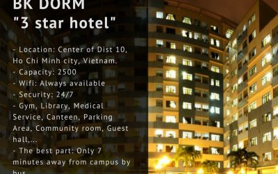 WHERE WILL I STAY AS AN INTERNATIONAL STUDENT IN VIETNAM?
