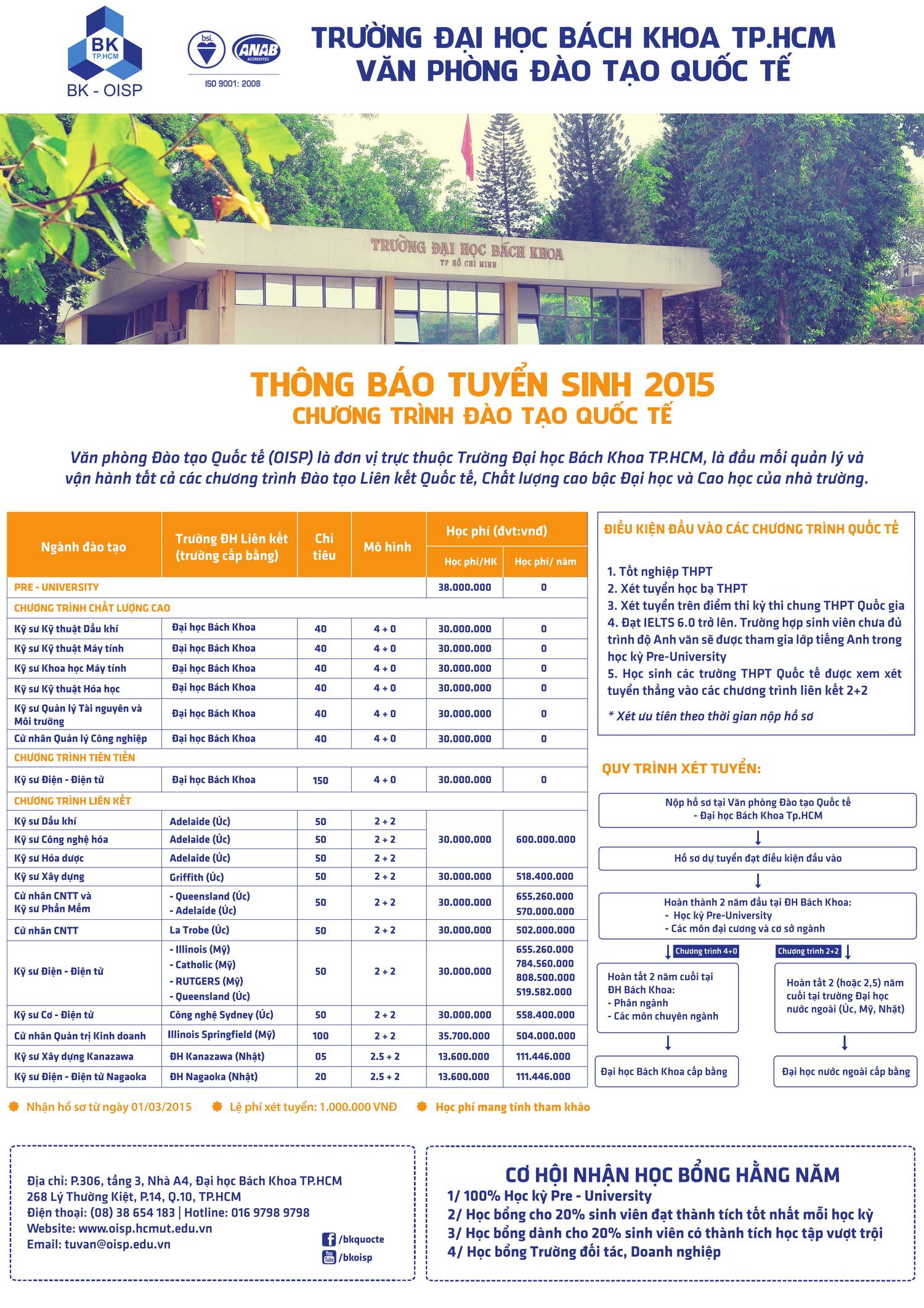 Tuyen sinh BK 2015 02 43932