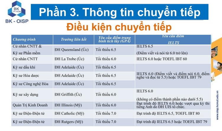 Hop chuyen tiep K2013 14
