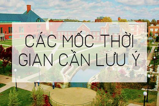 Thong tin du hoc Cac moc thoi gian can luu y