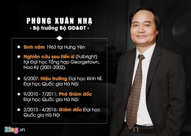 Bo truong Bo GDDT 08