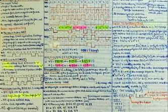 """Cheat sheet – """"hành trang"""" không thể thiếu của sinh viên"""