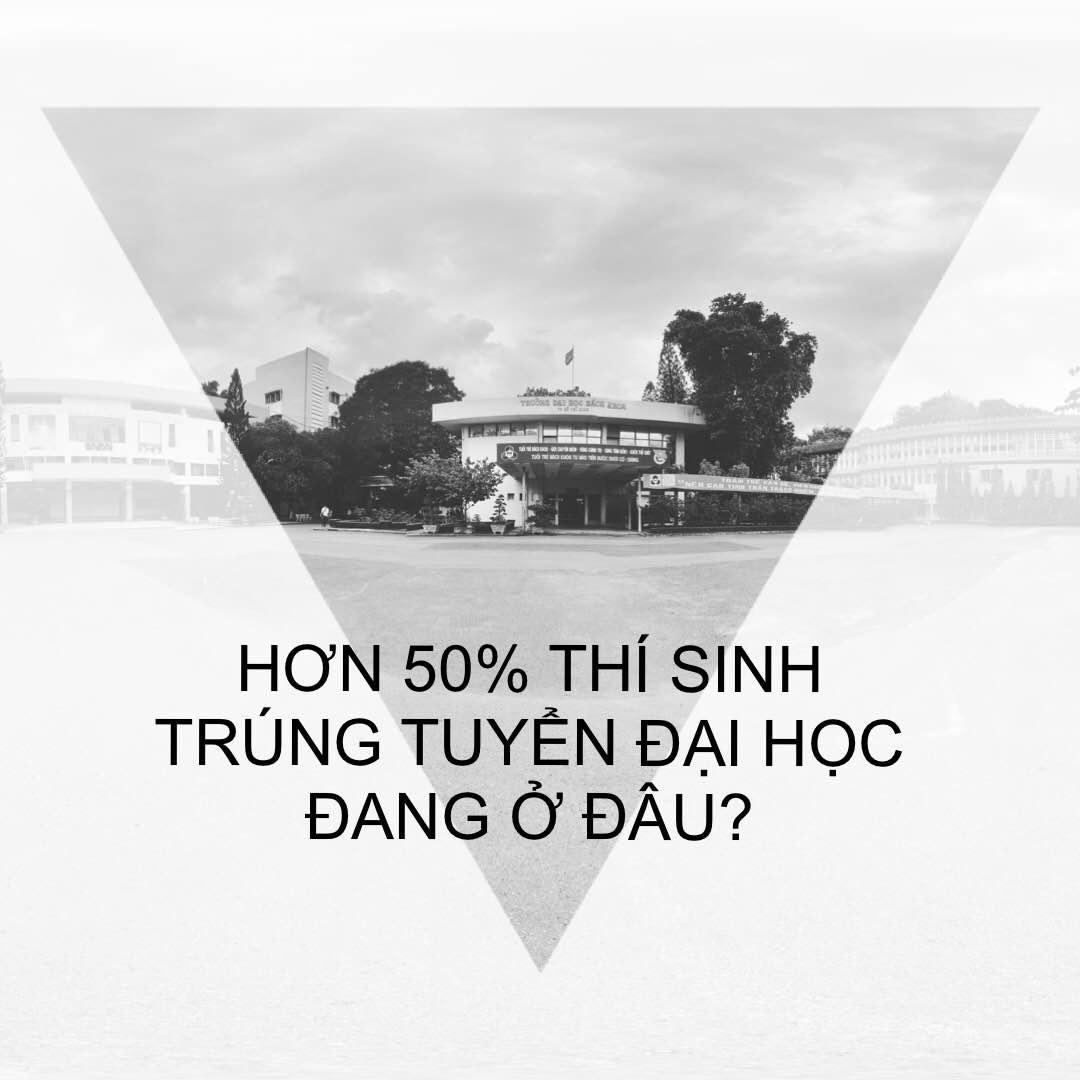 thi sinh dang o dau 02