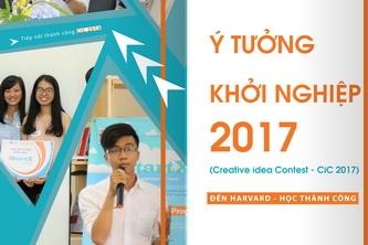 Cuộc thi Ý tưởng Khởi nghiệp của ĐHQG-HCM