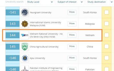ĐH Quốc gia TP.HCM vào top 150 ĐH châu Á 2019