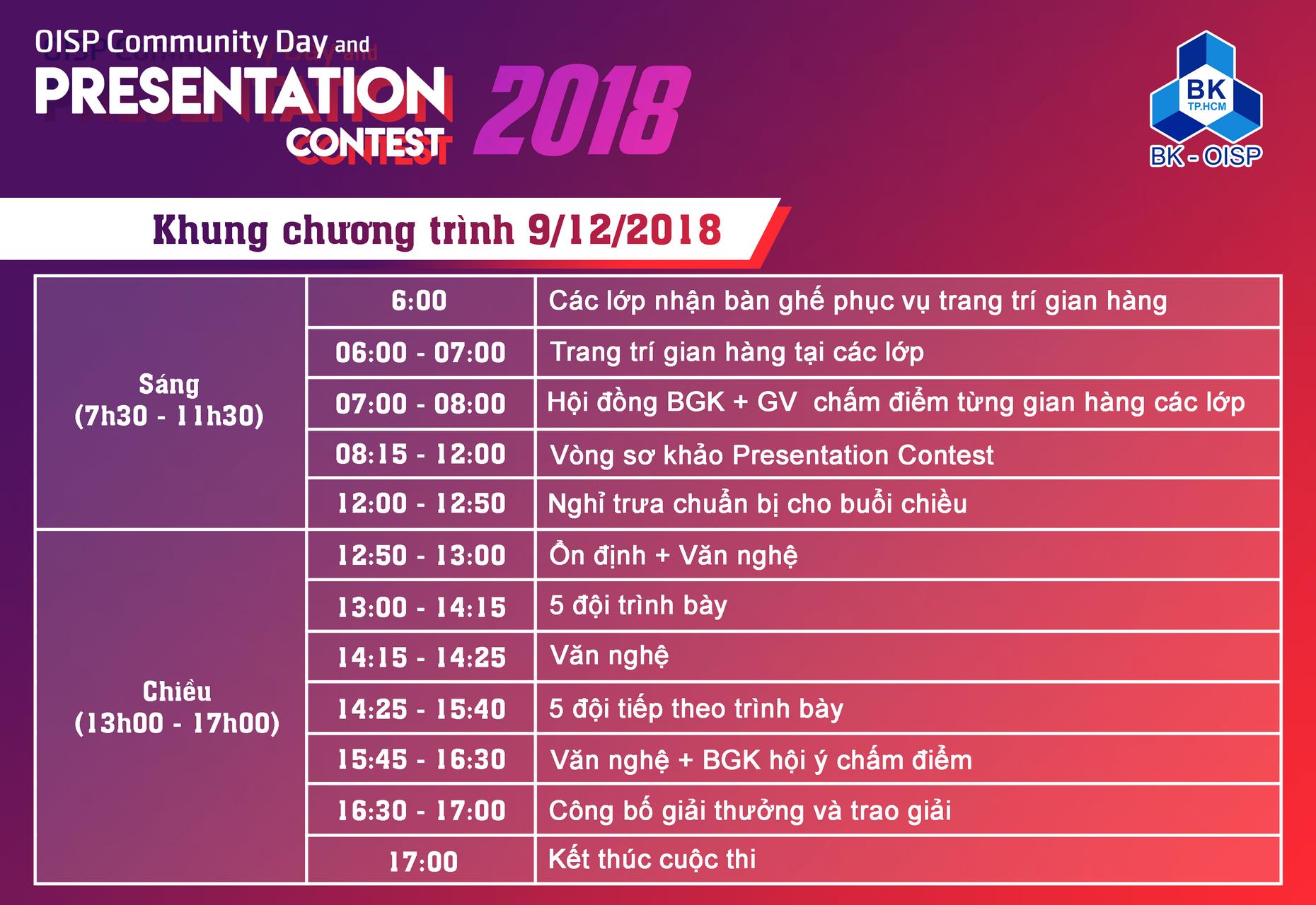 Community Day Presentation Contest 2018