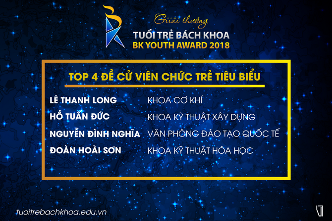 BK Youth Awars 2018 Top 5 01