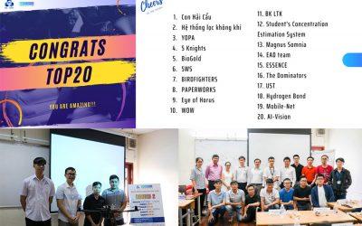 Lộ diện top 20 Bach Khoa Innovation 2020