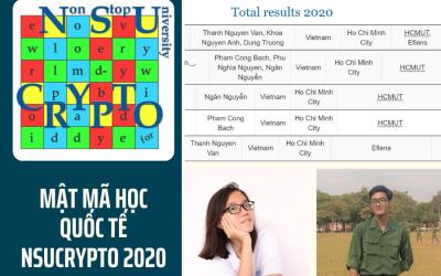 Mat-ma-hoc-quoc-te-2020