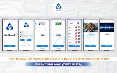 Thiết bị giao tiếp dành cho người khiếm thính – Speak your mind (SYM)