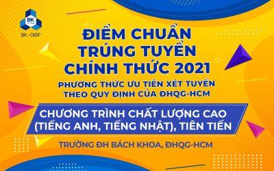 Điểm chuẩn trúng tuyển 2021 diện Ưu tiên xét tuyển (ĐHQG-HCM)
